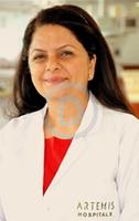 Dr. Reshma Basu - Critical Care Medicine